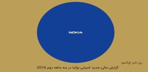 گزارش مالی جدید کمپانی نوکیا در سه ماهه دوم ۲۰۱۶