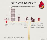 داستان موفقیت بازی پرندگان خشمگین