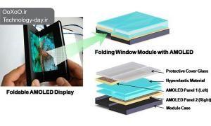 سامسونگ نخستین دستگاه با صفحه نمایش تاشو را در انتهای ۲۰۱۵ به بازار وارد میکند