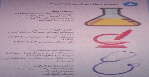 ایران در حال پیشرفت در نانو