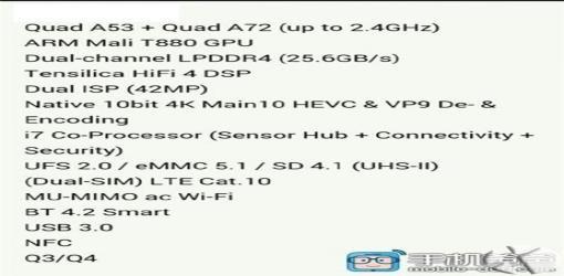 پردازنده Kirin 950 مشخصات جالبی دارد!